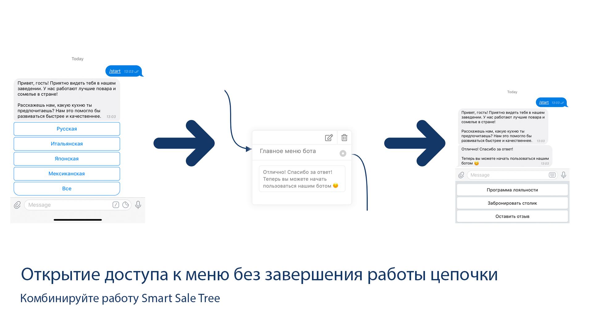 [1/2] Новый элемент в Smart Sale Tree